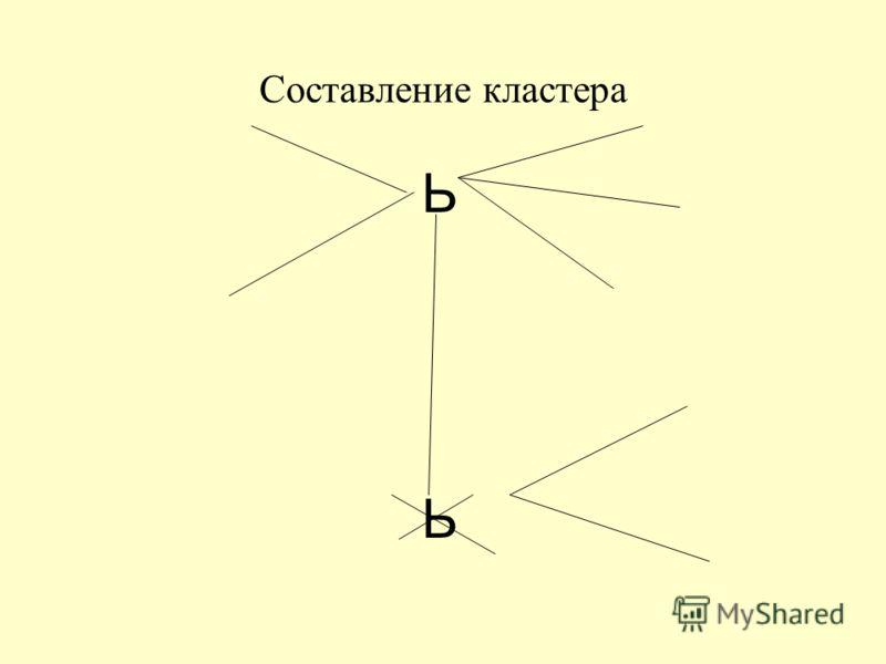 Составление кластера ЬЬЬЬ