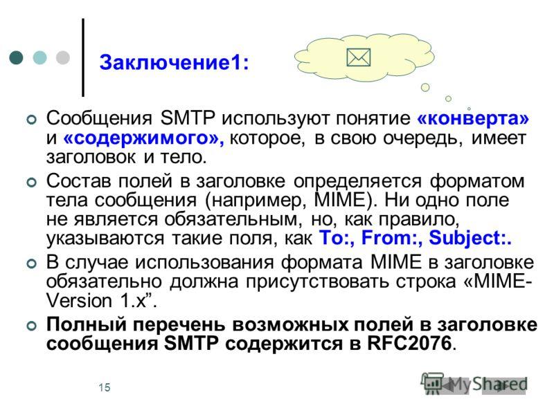 15 Заключение1: Сообщения SMTP используют понятие «конверта» и «содержимого», которое, в свою очередь, имеет заголовок и тело. Состав полей в заголовке определяется форматом тела сообщения (например, MIME). Ни одно поле не является обязательным, но,