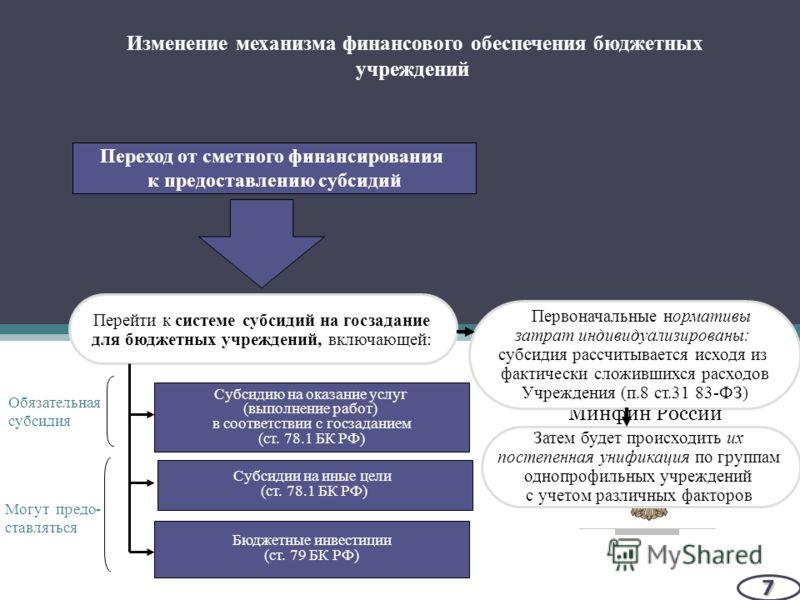 Минфин России Изменение механизма финансового обеспечения бюджетных учреждений 7 Переход от сметного финансирования к предоставлению субсидий Перейти к системе субсидий на госзадание для бюджетных учреждений, включающей: Субсидию на оказание услуг (в