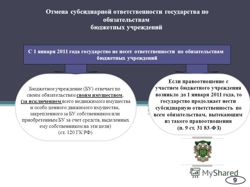 Минфин России Отмена субсидиарной ответственности государства по обязательствам бюджетных учреждений9 С 1 января 2011 года государство не несет ответственности по обязательствам бюджетных учреждений Если правоотношение с участием бюджетного учреждени