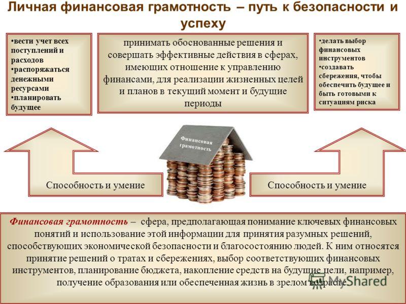Личная финансовая грамотность – путь к безопасности и успеху принимать обоснованные решения и совершать эффективные действия в сферах, имеющих отношение к управлению финансами, для реализации жизненных целей и планов в текущий момент и будущие период