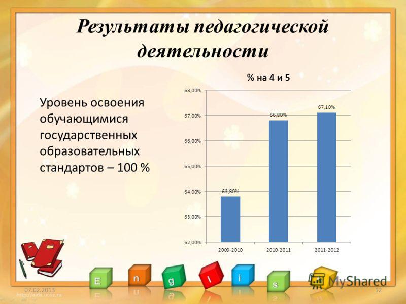 Результаты педагогической деятельности Уровень освоения обучающимися государственных образовательных стандартов – 100 % 07.02.201312