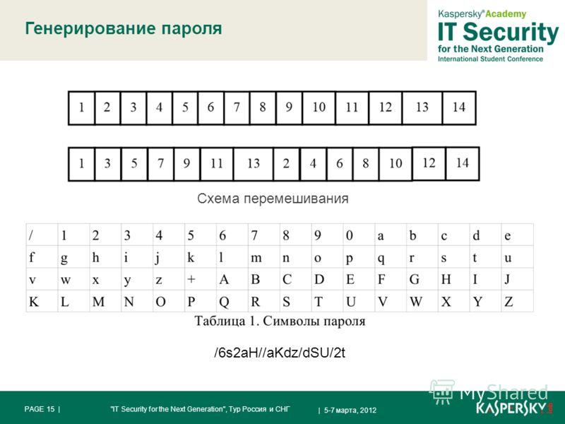 Генерирование пароля | 5-7 марта, 2012 PAGE 15 |IT Security for the Next Generation, Тур Россия и СНГ Схема перемешивания /6s2aH//aKdz/dSU/2t