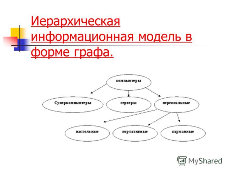 Иерархическая информационная модель в форме графа.