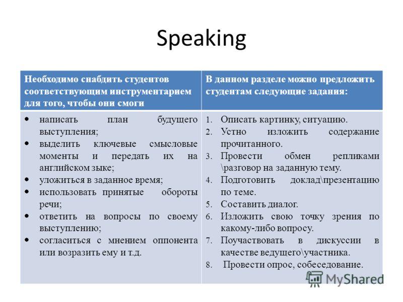 Speaking Необходимо снабдить студентов соответствующим инструментарием для того, чтобы они смоги В данном разделе можно предложить студентам следующие задания: написать план будущего выступления; выделить ключевые смысловые моменты и передать их на а