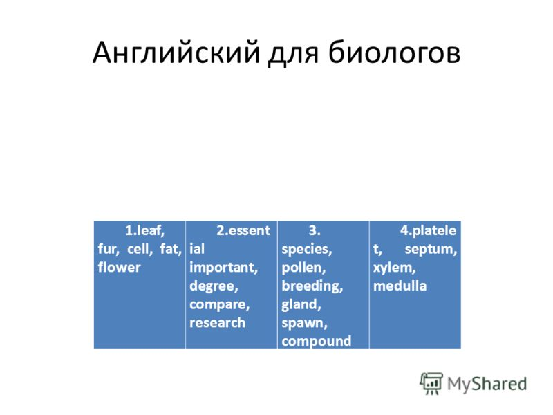 Английский для биологов 1.leaf, fur, cell, fat, flower 2.essent ial important, degree, compare, research 3. species, pollen, breeding, gland, spawn, compound 4.platele t, septum, xylem, medulla