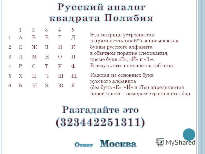 12345 1АБВГД 2ЕЖЗИК 3ЛМНОП 4РСТУФ 5ХЦЧШЩ 6ЬЫЭЮЯ Эта матрица устроена так: в прямоугольник 6*5 записываются буквы русского алфавита в обычном порядке следования, кроме букв «Ё», «Й» и «Ъ». В результате получается таблица. Каждая из основных букв русск