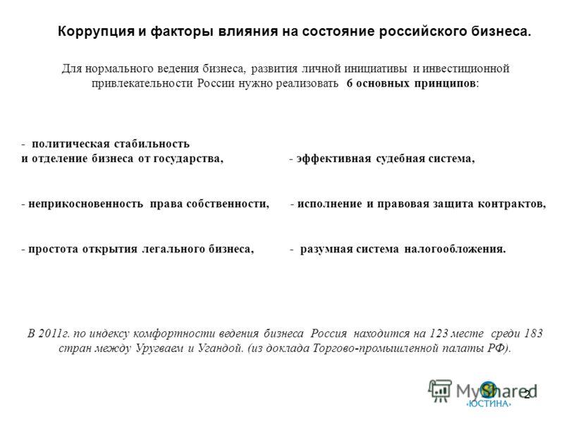 Коррупция и факторы влияния на состояние российского бизнеса. 2 Для нормального ведения бизнеса, развития личной инициативы и инвестиционной привлекательности России нужно реализовать 6 основных принципов: - политическая стабильность и отделение бизн