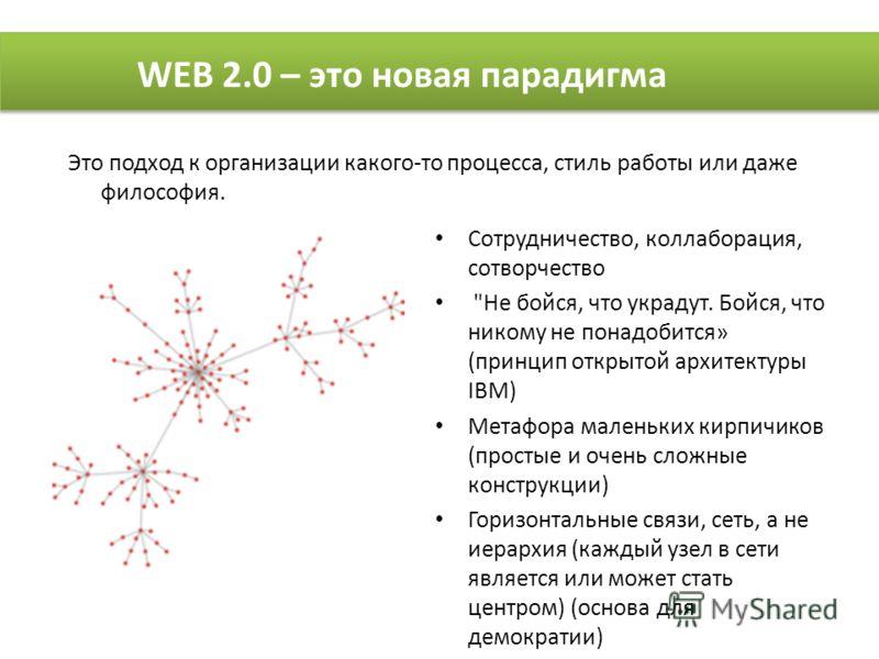 Это подход к организации какого-то процесса, стиль работы или даже философия. WEB 2.0 – это новая парадигма Сотрудничество, коллаборация, сотворчество