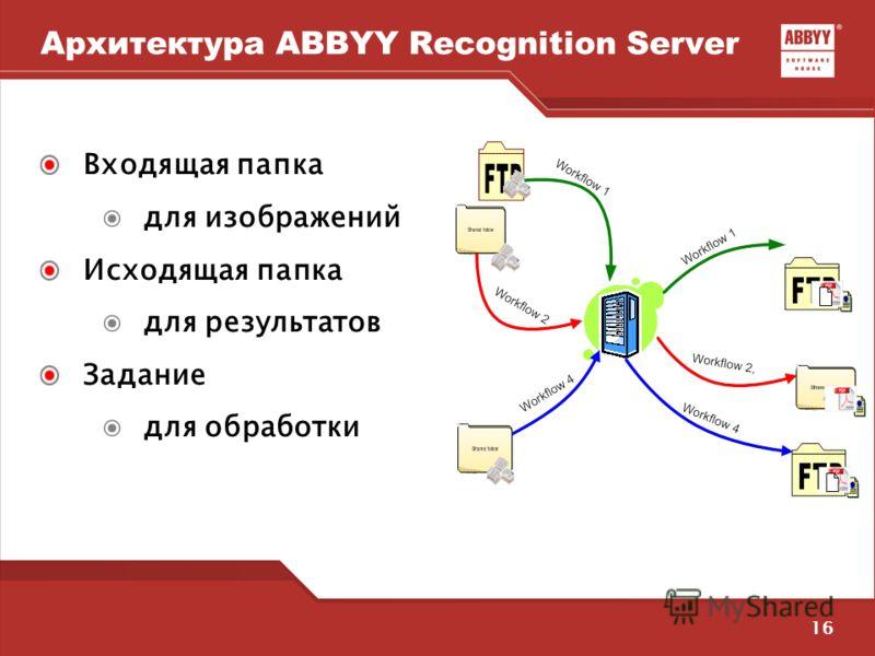 16 Архитектура ABBYY Recognition Server Входящая папка для изображений Исходящая папка для результатов Задание для обработки
