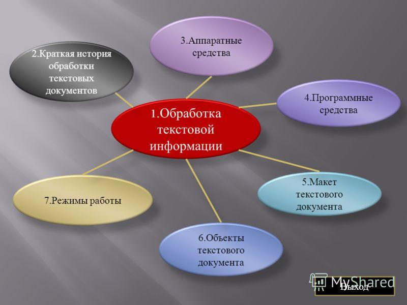 Реферат Средства и технологии обработки текстовой информации  Средства обработки текстовой информации реферат