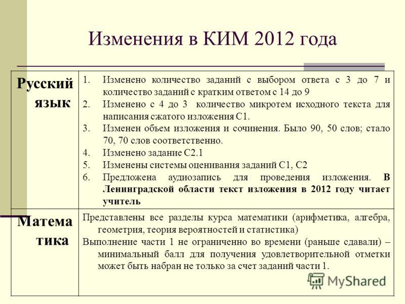 Изменения в КИМ 2012 года Русский язык 1.Изменено количество заданий с выбором ответа с 3 до 7 и количество заданий с кратким ответом с 14 до 9 2.Изменено с 4 до 3 количество микротем исходного текста для написания сжатого изложения С1. 3.Изменен объ