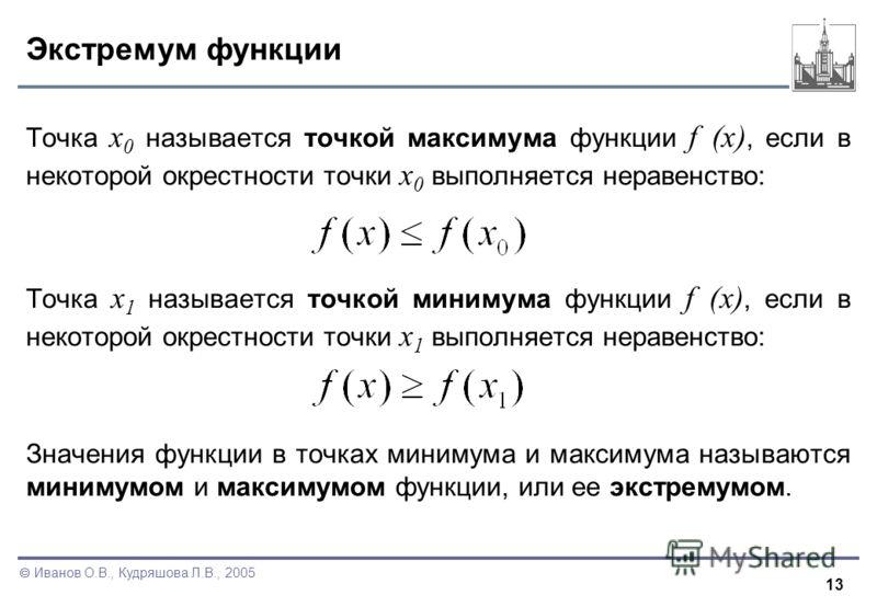 13 Иванов О.В., Кудряшова Л.В., 2005 Экстремум функции Точка x 0 называется точкой максимума функции f (x), если в некоторой окрестности точки x 0 выполняется неравенство: Точка x 1 называется точкой минимума функции f (x), если в некоторой окрестнос