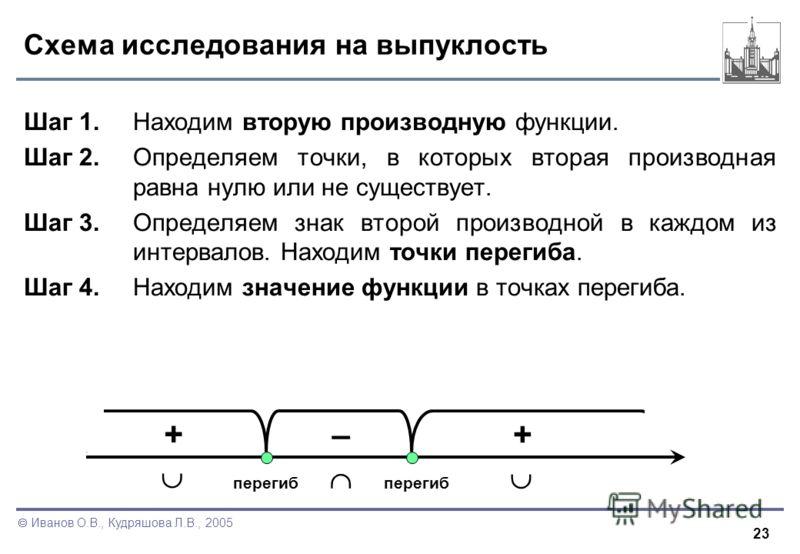 23 Иванов О.В., Кудряшова Л.В., 2005 Схема исследования на выпуклость Шаг 1. Находим вторую производную функции. Шаг 2.Определяем точки, в которых вторая производная равна нулю или не существует. Шаг 3.Определяем знак второй производной в каждом из и