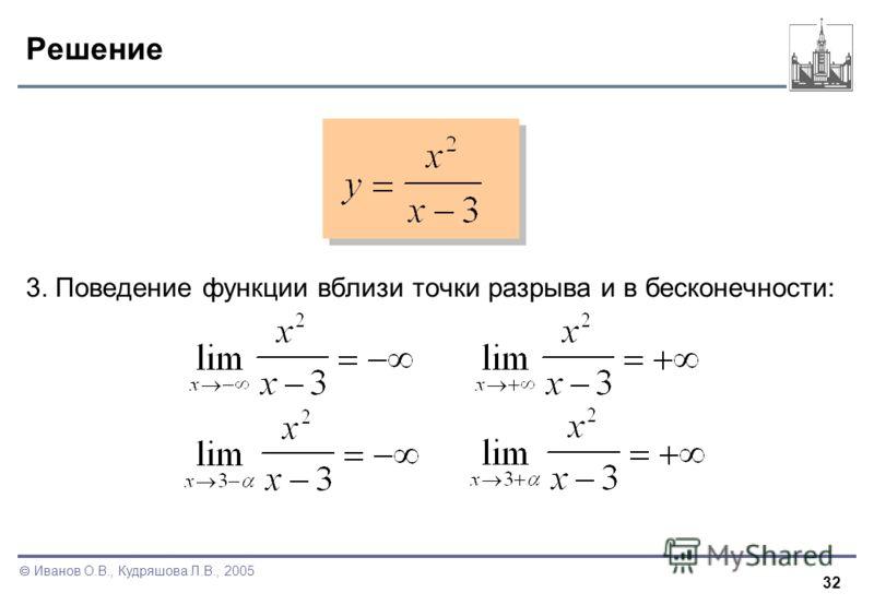 32 Иванов О.В., Кудряшова Л.В., 2005 Решение 3. Поведение функции вблизи точки разрыва и в бесконечности: