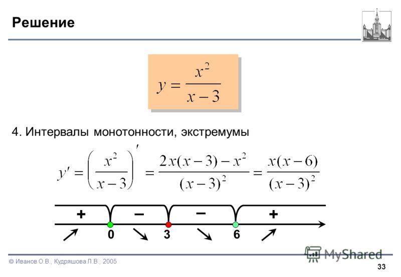 33 Иванов О.В., Кудряшова Л.В., 2005 Решение 4. Интервалы монотонности, экстремумы ++ – 036 –