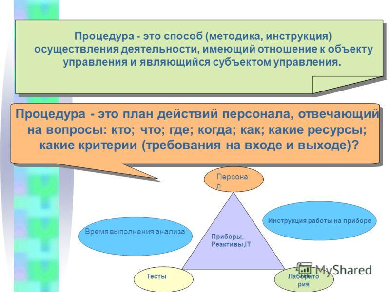 Процедура - это способ (методика, инструкция) осуществления деятельности, имеющий отношение к объекту управления и являющийся субъектом управления. Процедура - это план действий персонала, отвечающий на вопросы: кто; что; где; когда; как; какие ресур