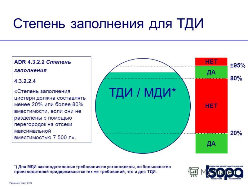 Редакция Март 2012 ТДИ / МДИ* 20% 80% ±95% ДА НЕТ ДА НЕТ ADR 4.3.2.2 Степень заполнения 4.3.2.2.4 «Степень заполнения цистерн должна составлять менее 20% или более 80% вместимости, если они не разделены с помощью перегородок на отсеки максимальной вм