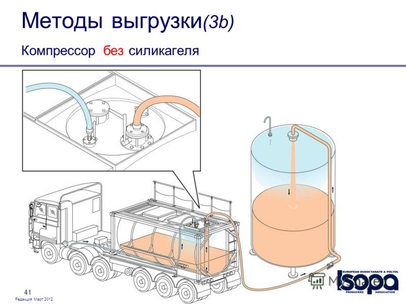 Редакция Март 2012 41 Методы выгрузки (3b) Компрессор без силикагеля
