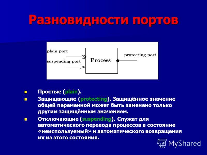Разновидности портов Простые (plain). Защищающие (protecting). Защищённое значение общей переменной может быть заменено только другим защищённым значением. Отключающие (suspending). Служат для автоматического перевода процессов в состояние «неиспольз