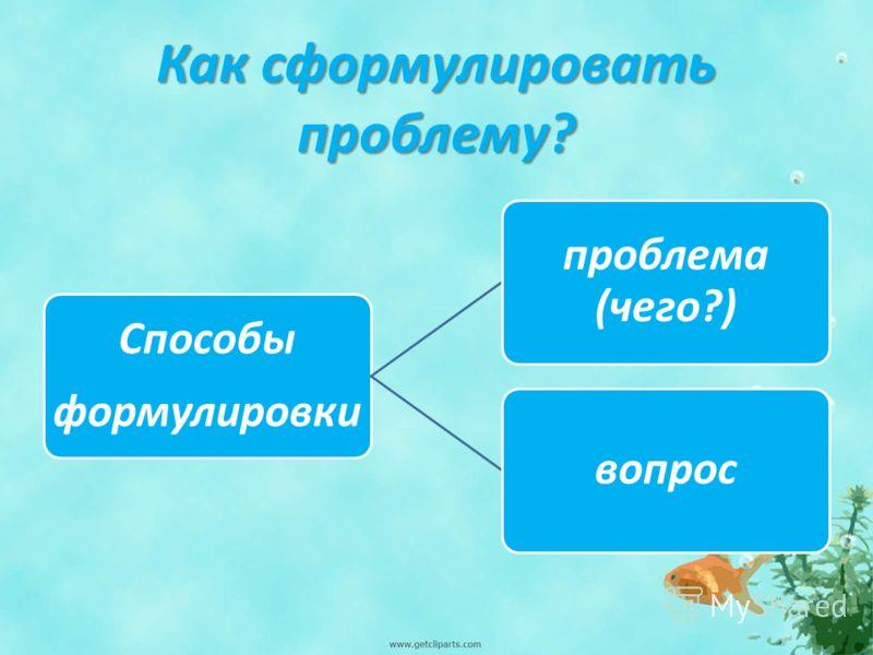 Как сформулировать проблему? Способы формулировки проблема (чего?) вопрос