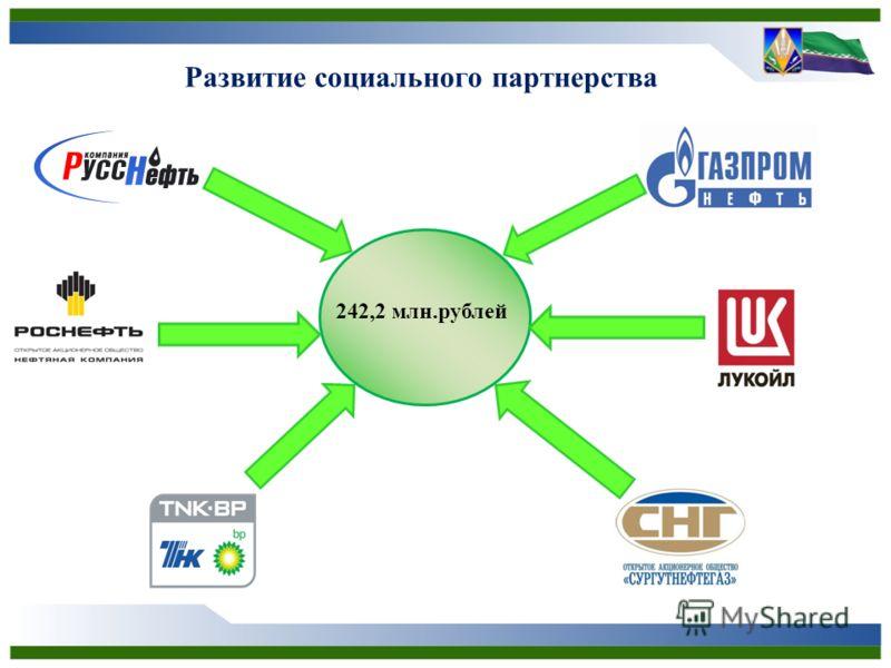 Развитие социального партнерства 242,2 млн.рублей