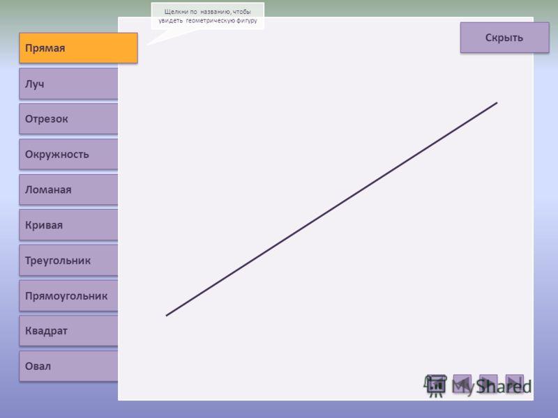 Прямая Луч Отрезок Окружность Ломаная Кривая Треугольник Прямоугольник Квадрат Овал Щелкни по названию, чтобы увидеть геометрическую фигуру Скрыть