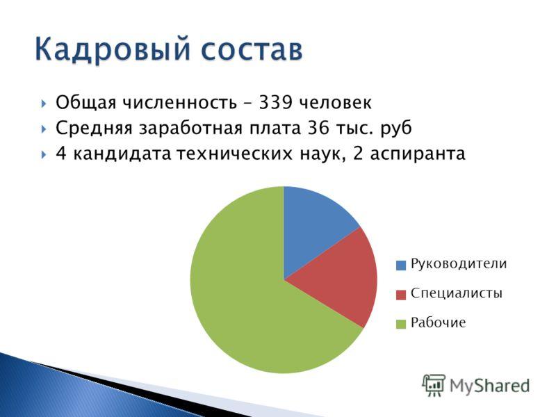 Общая численность – 339 человек Средняя заработная плата 36 тыс. руб 4 кандидата технических наук, 2 аспиранта