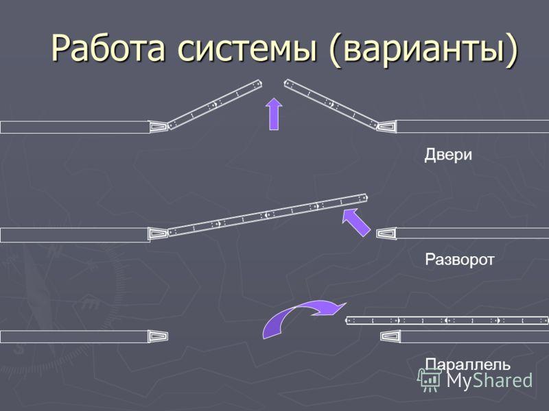 Работа системы (варианты) Двери Разворот Параллель