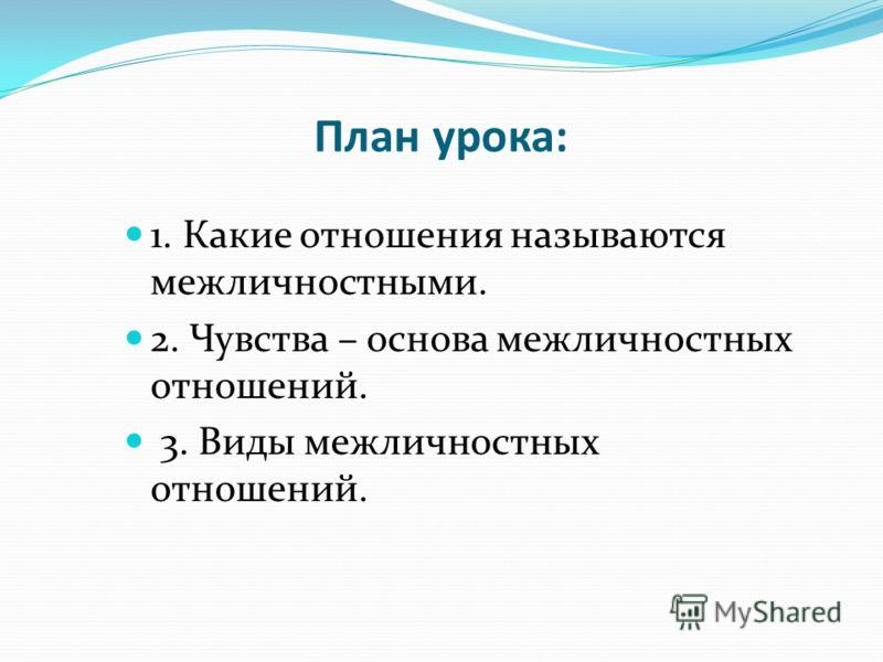 План урока: 1. Какие отношения называются межличностными. 2. Чувства – основа межличностных отношений. 3. Виды межличностных отношений.