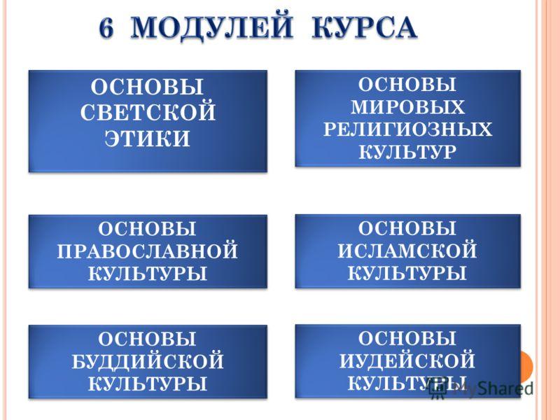 ОСНОВЫ СВЕТСКОЙ ЭТИКИ ОСНОВЫ МИРОВЫХ РЕЛИГИОЗНЫХ КУЛЬТУР ОСНОВЫ ПРАВОСЛАВНОЙ КУЛЬТУРЫ ОСНОВЫ ИСЛАМСКОЙ КУЛЬТУРЫ ОСНОВЫ БУДДИЙСКОЙ КУЛЬТУРЫ ОСНОВЫ ИУДЕЙСКОЙ КУЛЬТУРЫ