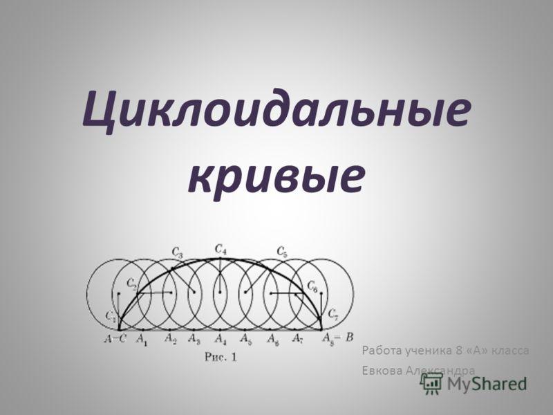 Циклоидальные кривые Работа ученика 8 «А» класса Евкова Александра