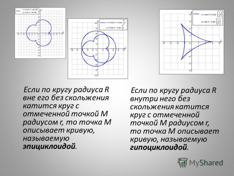 Если по кругу радиуса R вне его без скольжения катится круг с отмеченной точкой М радиусом r, то точка М описывает кривую, называемую эпициклоидой. Если по кругу радиуса R внутри него без скольжения катится круг с отмеченной точкой М радиусом r, то т