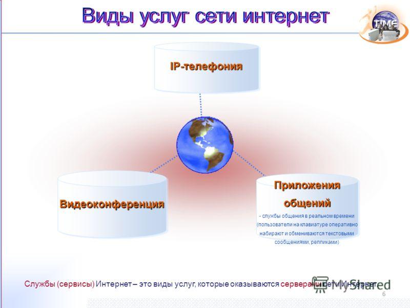 Приложения общений Приложения общений - службы общения в реальном времени (пользователи на клавиатуре оперативно набирают и обмениваются текстовыми сообщениями, репликами) Приложения общений Приложения общений - службы общения в реальном времени (пол