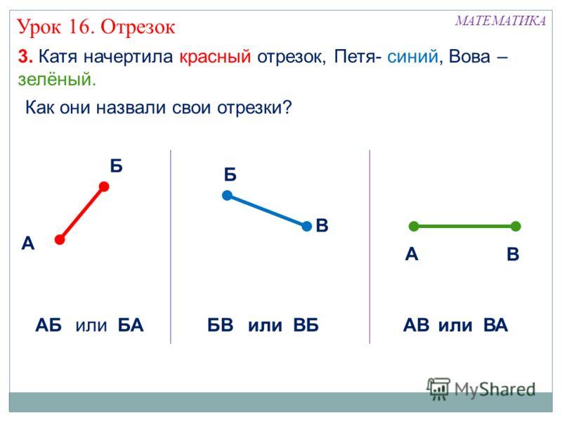 3. Катя начертила красный отрезок, Петя- синий, Вова – зелёный. МАТЕМАТИКА Урок 16. Отрезок В А В Б Б А АБ Как они назвали свои отрезки? или БАБВили ВБАВили ВА