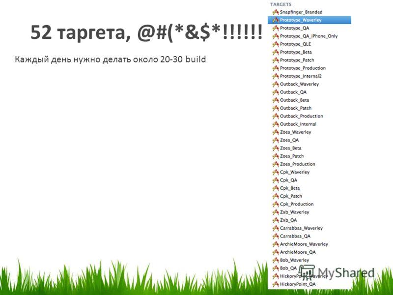 52 таргета, @#(*&$*!!!!!! Каждый день нужно делать около 20-30 build