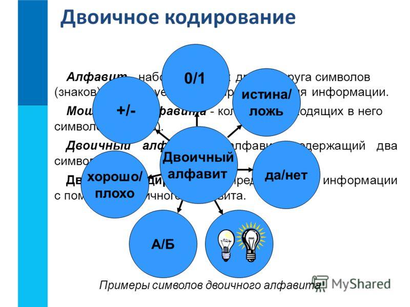 Алфавит - набор отличных друг от друга символов (знаков), используемых для представления информации. Мощность алфавита - количество входящих в него символов (знаков). Двоичный алфавит - алфавит, содержащий два символа. Двоичное кодирование - представ