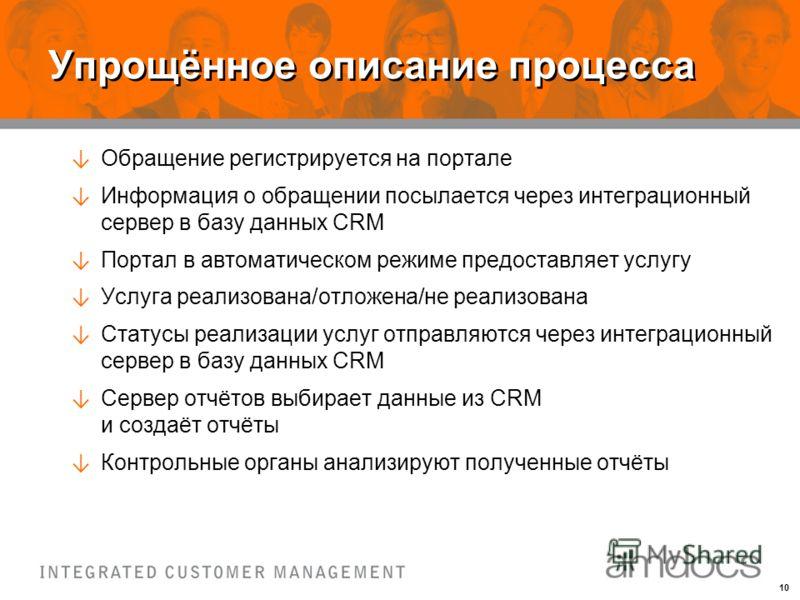 10 Упрощённое описание процесса Обращение регистрируется на портале Информация о обращении посылается через интеграционный сервер в базу данных CRM Портал в автоматическом режиме предоставляет услугу Услуга реализована/отложена/не реализована Статусы