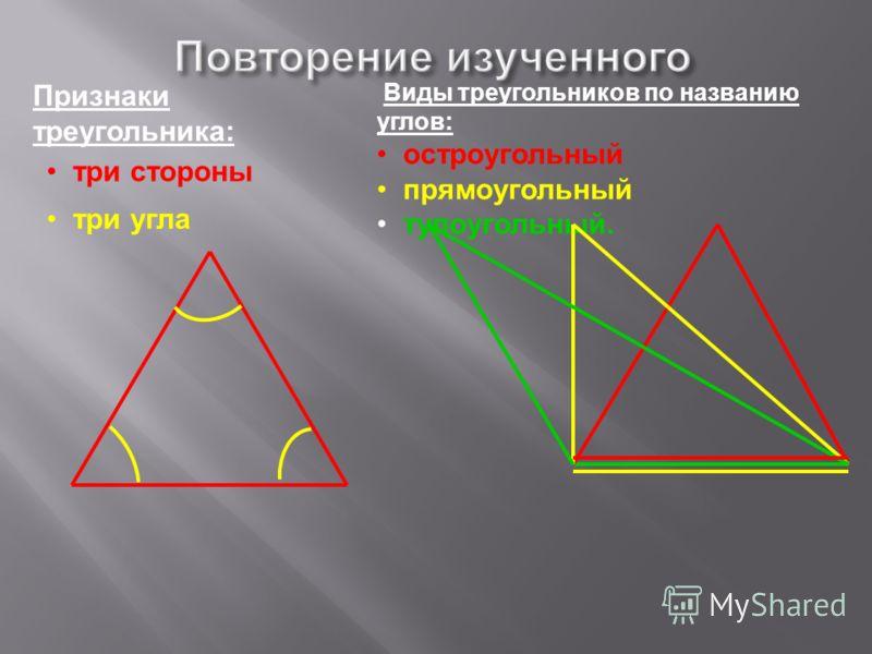 Повторение изученного Виды треугольников по названию углов: остроугольный прямоугольный тупоугольный. Признаки треугольника: три стороны три угла