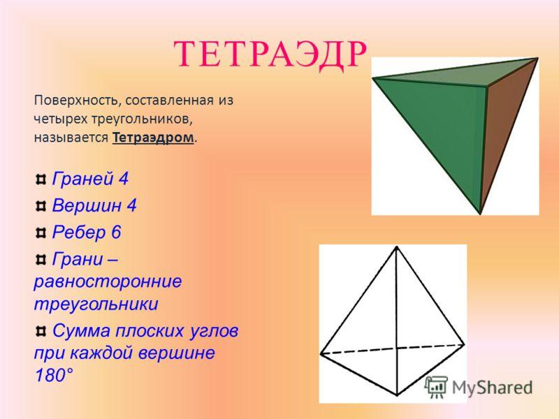 Основные понятия о многогранниках Многогранник – это геометрическое тело, ограниченное со всех сторон плоскими многоугольниками, называемыми гранями. Стороны граней – рёбра многогранника, а концы рёбер – вершины многогранника. Многогранник называется