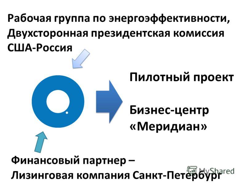 Финансовый партнер – Лизинговая компания Санкт-Петербург Рабочая группа по энергоэффективности, Двухсторонная президентская комиссия США-Россия Пилотный проект Бизнес-центр «Меридиан»