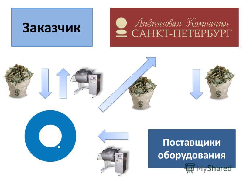 Заказчик Поставщики оборудования