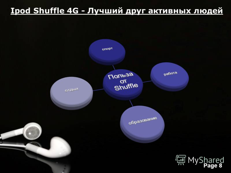Free Powerpoint Templates Page 8 Ipod Shuffle 4G - Лучший друг активных людей