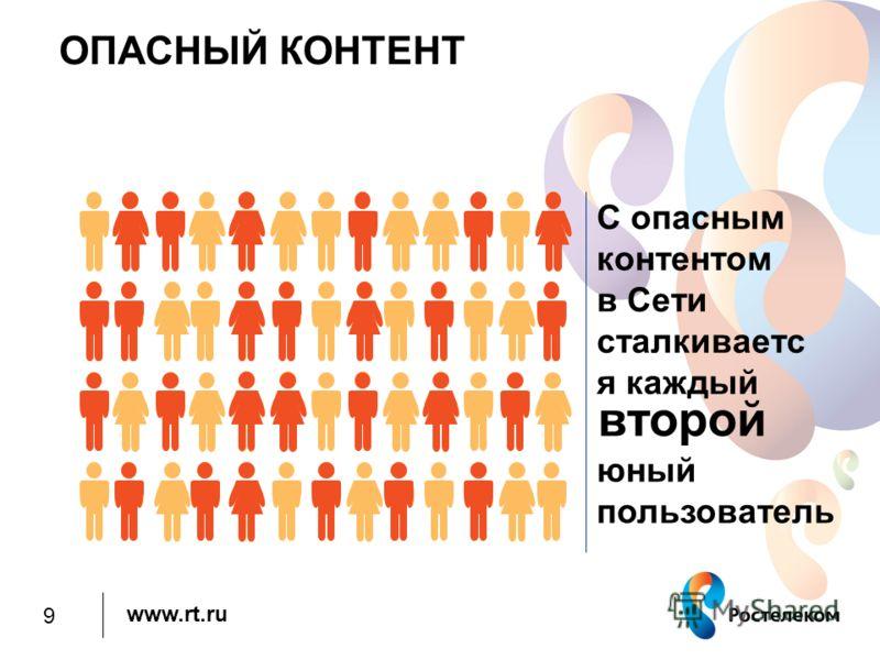 www.rt.ru С опасным контентом в Сети сталкиваетс я каждый второй юный пользователь ОПАСНЫЙ КОНТЕНТ 9