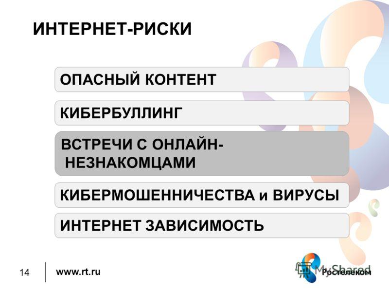 www.rt.ru КИБЕРБУЛЛИНГ ИНТЕРНЕТ-РИСКИ ОПАСНЫЙ КОНТЕНТ ВСТРЕЧИ С ОНЛАЙН- НЕЗНАКОМЦАМИ КИБЕРМОШЕННИЧЕСТВА и ВИРУСЫ ИНТЕРНЕТ ЗАВИСИМОСТЬ 14