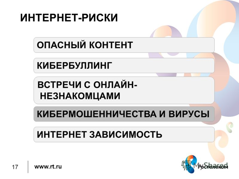 www.rt.ru КИБЕРБУЛЛИНГ ИНТЕРНЕТ-РИСКИ ОПАСНЫЙ КОНТЕНТ ВСТРЕЧИ С ОНЛАЙН- НЕЗНАКОМЦАМИ КИБЕРМОШЕННИЧЕСТВА И ВИРУСЫ ИНТЕРНЕТ ЗАВИСИМОСТЬ 17