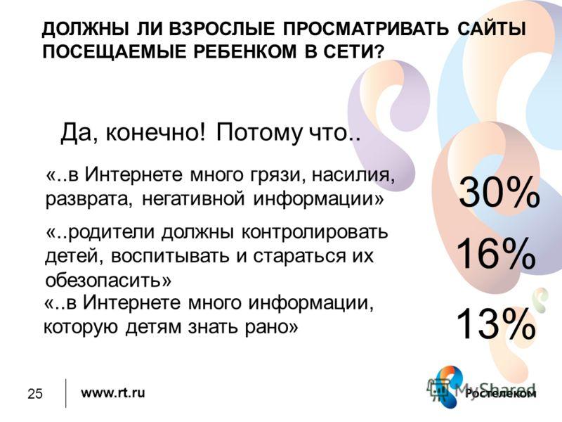 www.rt.ru ДОЛЖНЫ ЛИ ВЗРОСЛЫЕ ПРОСМАТРИВАТЬ САЙТЫ ПОСЕЩАЕМЫЕ РЕБЕНКОМ В СЕТИ? Да, конечно!Потому что.. «..в Интернете много грязи, насилия, разврата, негативной информации» 30% «..родители должны контролировать детей, воспитывать и стараться их обезоп
