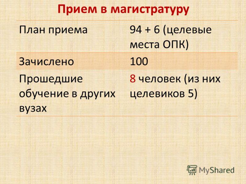 Прием в магистратуру План приема94 + 6 (целевые места ОПК) Зачислено100 Прошедшие обучение в других вузах 8 человек (из них целевиков 5)