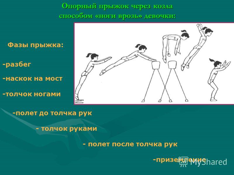 Акробатическая связка:Акробатическая связка: - Равновесие - Выпад - Кувырок вперед - Перекат назад с выходом в стойку на лопатках - Перекат вперед в упор присев - Мост Акробатика (девочки)