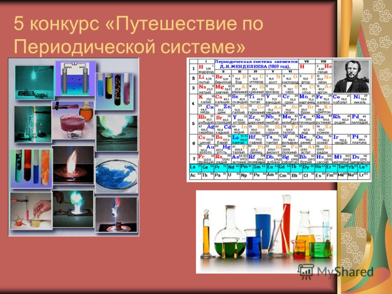 5 конкурс «Путешествие по Периодической системе»